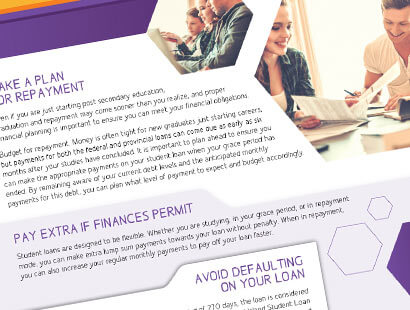 PEI's Student Financial Services